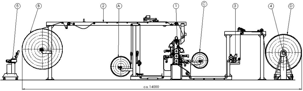 Standard machine for non-continuous operation