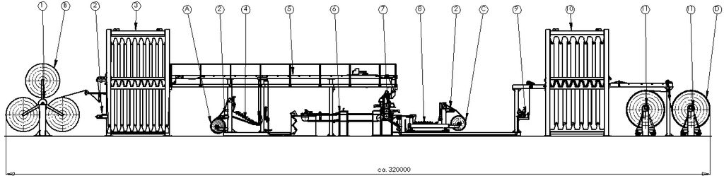 Standard machine for continuous operation - with storage units for textile, foam, backlining and finishes material to compensate exchange times of the material